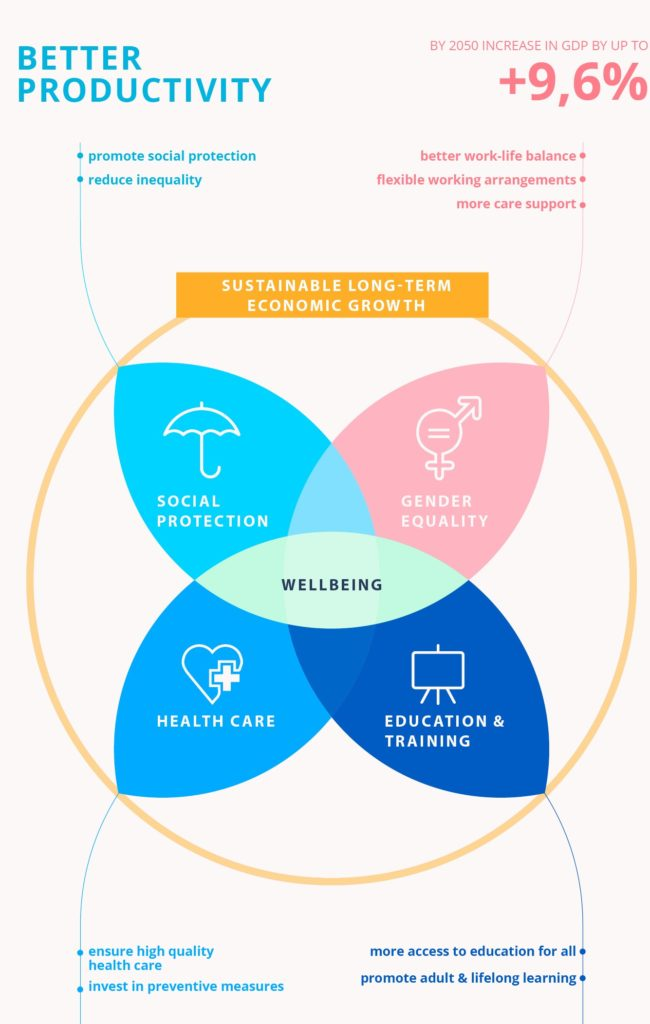 well-being infographic
